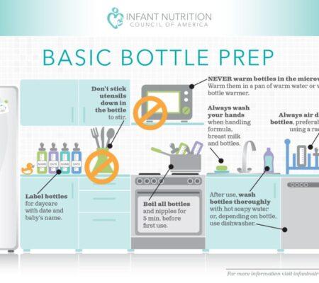 Bottle Prep Checklist