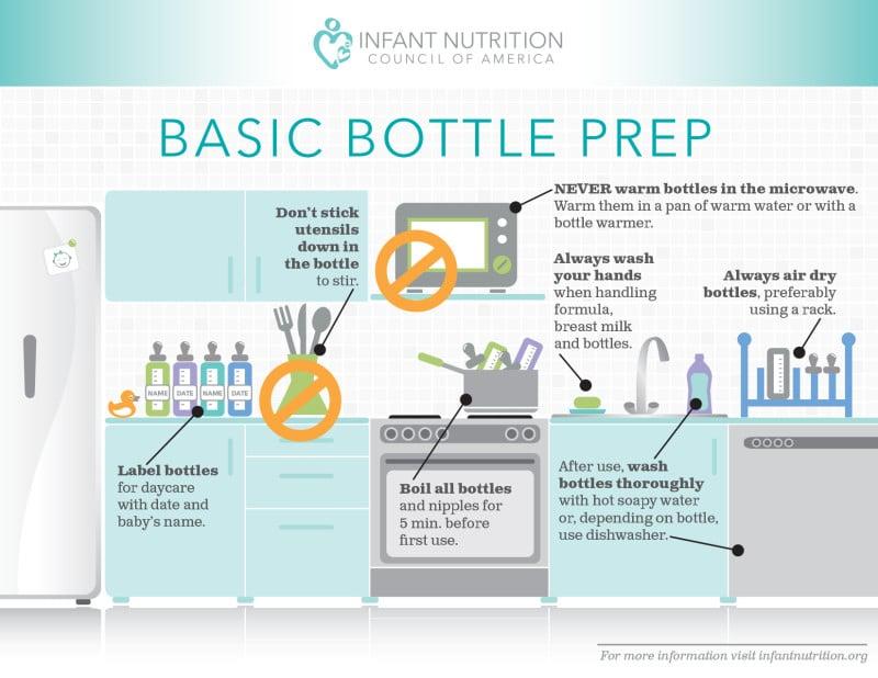 Bottle Prep